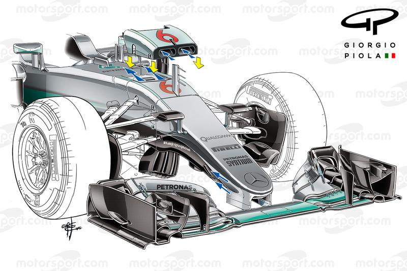 Mercedes W07 s-duct