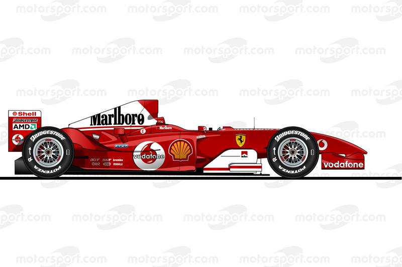 Michael Schumacher, Ferrari F2004, 2004