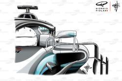 Mercedes AMG F1 W09, visszapillantó pozíciójának összehasonlítása