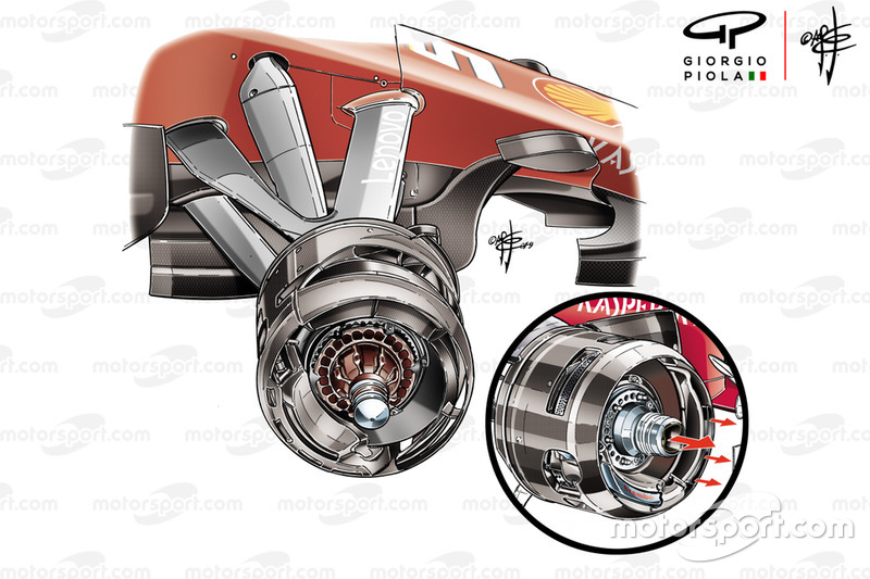 Ferrari SF90 front brakes comparsion