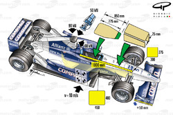 2001 - Cockpit dimensions, impact test loads and front wing changes
