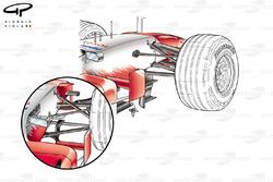 Toyota TF106 2006 front suspension comparison