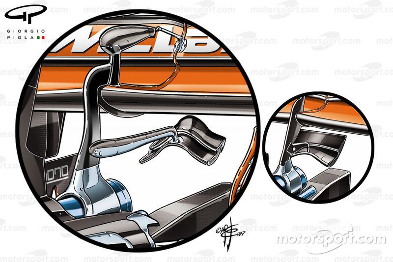 McLaren MCL32, comparación de monkey seat