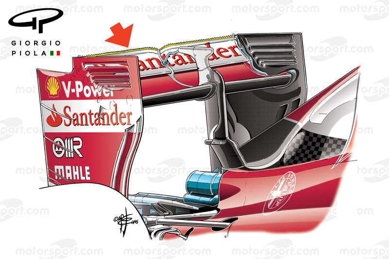 Ferrari SF16-H serrated gurney flap rear wing