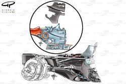 Mercedes W04 gearbox comparison