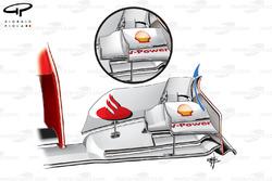 Ferrari F2012 front wing (old spec inset)