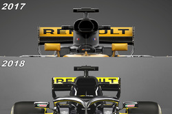 Comparaison des boîtes à air Renault F1 Team RS18 vs RS17