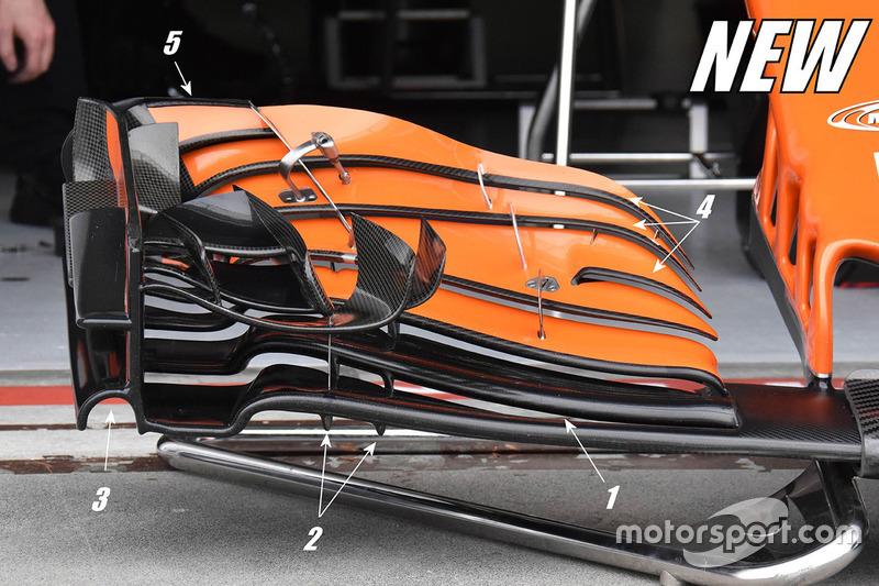 Détails du nouvel aileron avant de la McLaren MCL32
