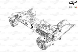 Ferrari 312B2 1972 detailed overview