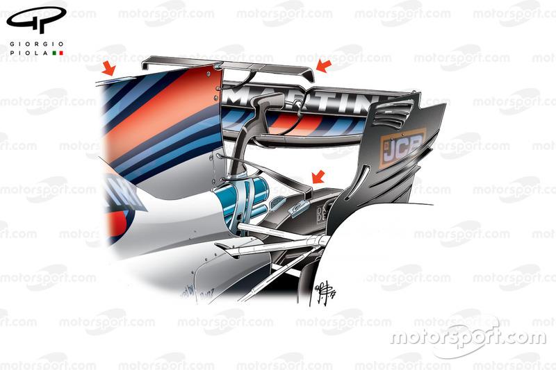 Подвійні Т-крила Williams FW40