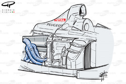 Prost AP02 1999 sidepod internal detail