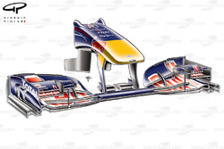 Red Bull RB6 front wing, illustration of the flexing the wing does to improve its aero
