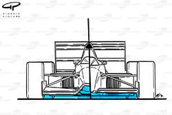 Сравнение носовых обтекателей Tyrrell 019 и 018