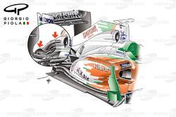 Force India VJM04 toma de aire, detallada