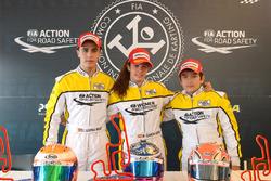 Xavier Lloveras Brunet, Marta Garcia Lopez, Alejandro Lahoz Lopez