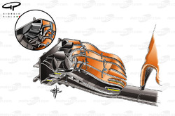 McLaren MCL32: Frontflügel, GP USA