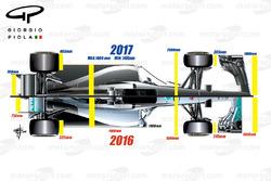 Иллюстрация к правилам на 2016/2017 года