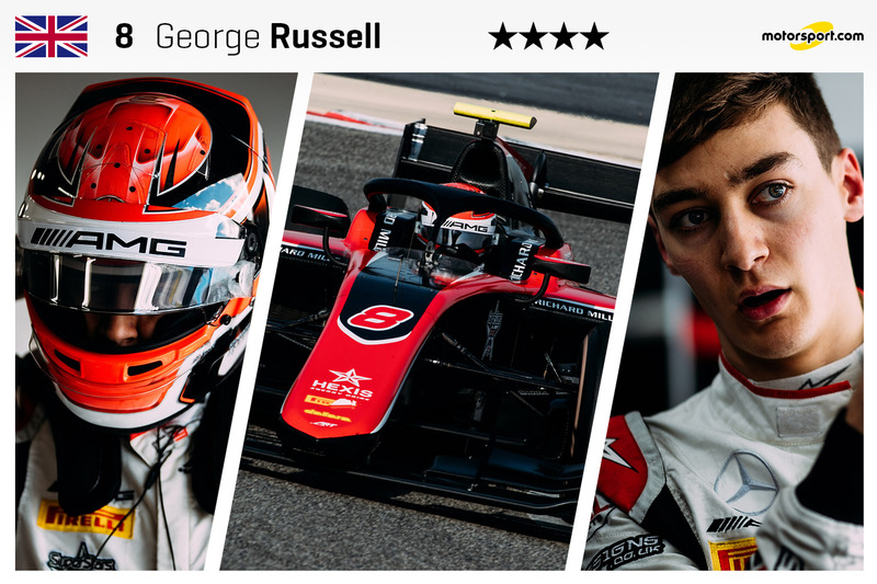 George Russell - 20 ans