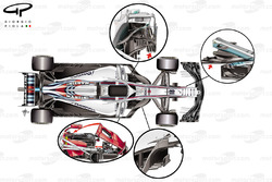 Williams FW41 layout