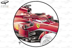 Ferrari SF71H, pontones