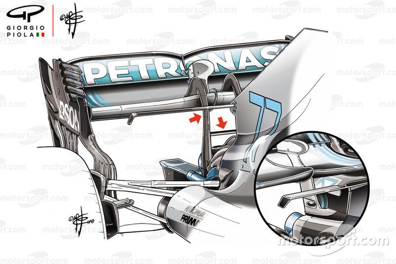 Mercedes W09, hátsó szárny, pillérek összevetése