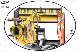 Renault R30 F-duct introduced