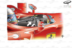 Ferrari F10 'F-Duct' driver activation pipework