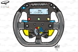 Benetton B199 1999 steering wheel
