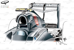 Sauber C32 DRS pipe design