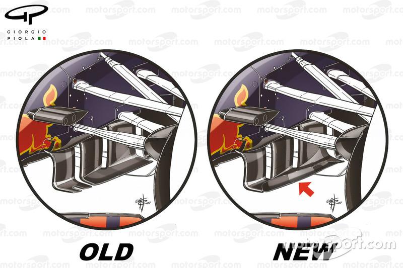 Anciennes et nouvelles dérives latérales de la Red Bull RB13