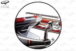 Т-крило Haas F1 VF-17