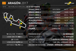 Les horaires du Grand Prix d'Aragon