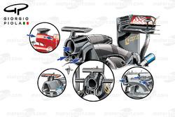 Lotus E23 air scoop comparison