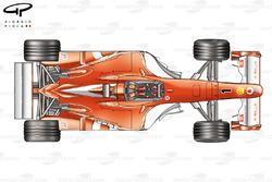 Ferrari F2003GA top view, bargeboard comparison