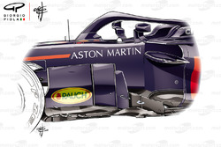 Red Bull RB14 deflectors, V1