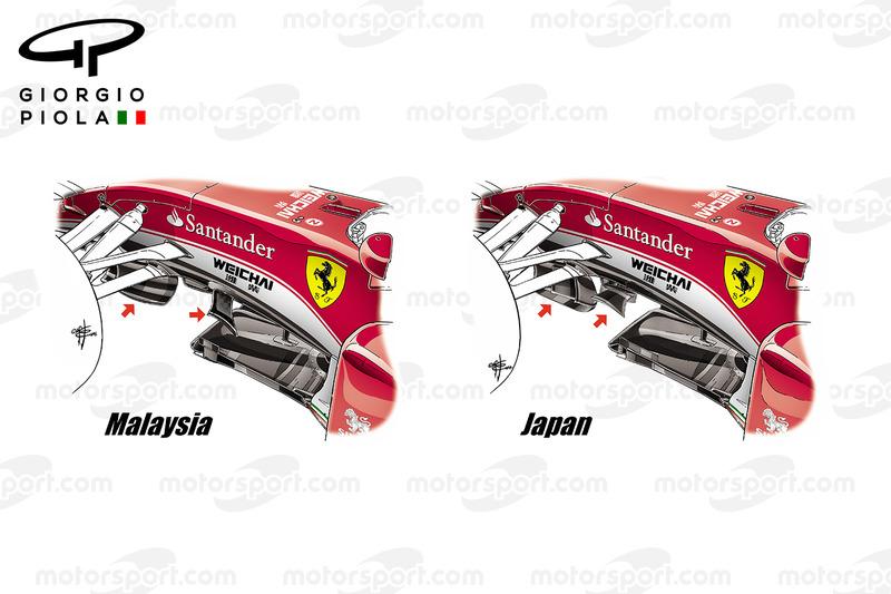 Ferrari SF16-H: Chassis-Winglets, Vergleich