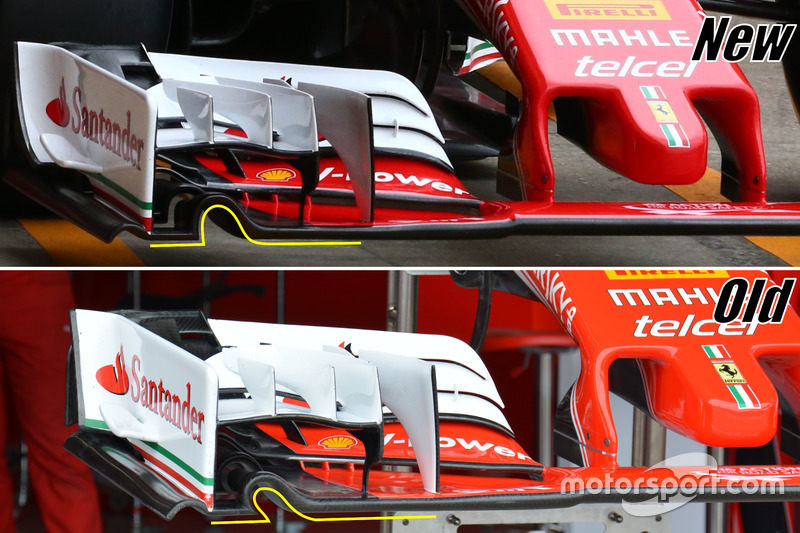 Ferrari, front wing arc