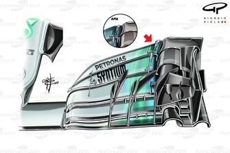 Mercedes W09 front wing comparison