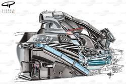 Mercedes W05 showing PU106 powerunit installation