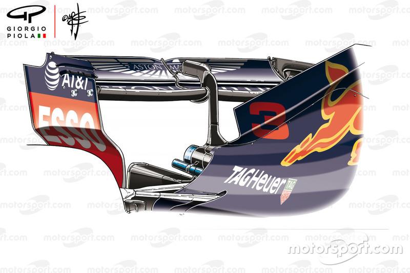 Aileron arrière de la Red Bull Racing RB14, GP d'Azerbaïdjan