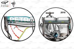 Mercedes F1 W09 vs. F1 W06: Heckflügel, Vergleich