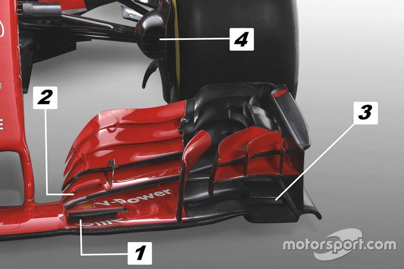 Détails de l'aileron avant de la Ferrari SF71H
