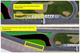 Şikan kestikten sonra nerede duralacak grafiği, NASCAR