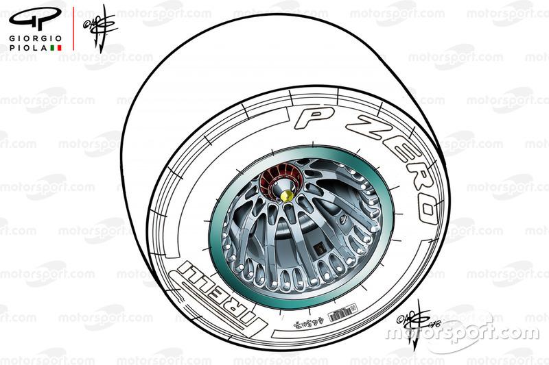 Jantes et roues de la Mercedes F1 AMG W09