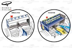 Williams FW26 arka kanat Monza & Renault R26 arka kanat Budapest