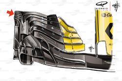 Aileron avant de la Renault Sport F1 Team R.S. 18