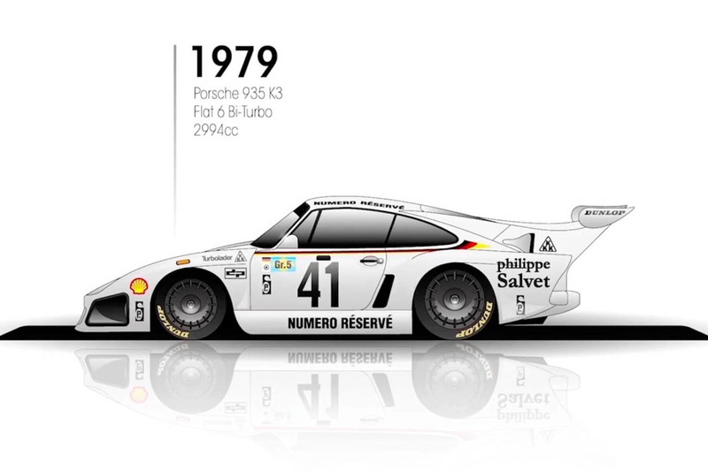 1979: Porsche 935 K3