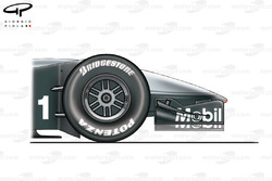 Front wing endplate height regulation change