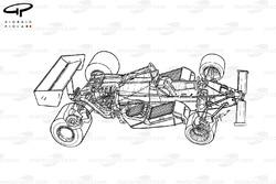 Vue d'ensemble détaillée de la Renault RE30B