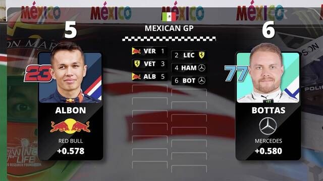 Starting Grid for the Mexican GP